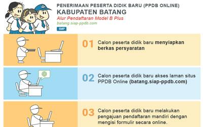 Tata Cara / Tahapan Pendaftaran PPDB online SMP Negeri 2 Batang Tahun Pelajaran 2020/2021